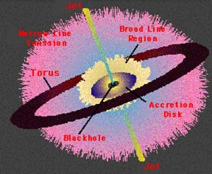 black-hole-active-galactic-nuclei