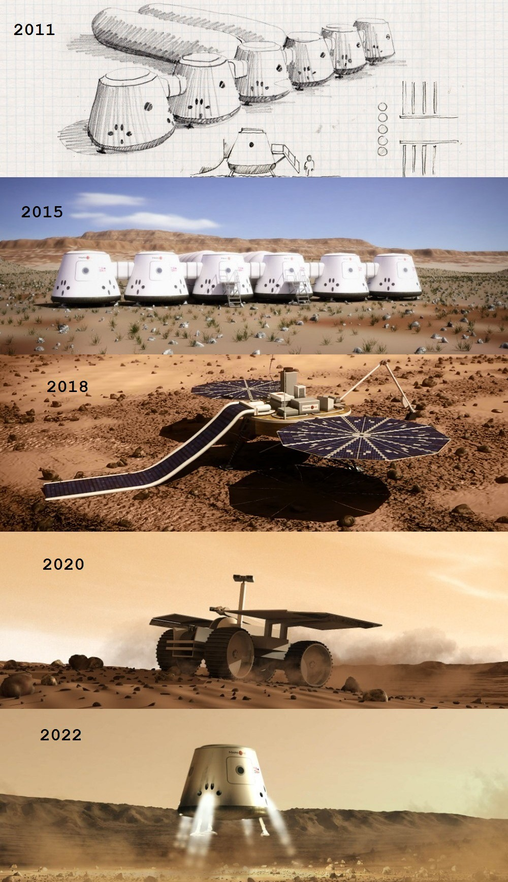 داوطلبان سفر بی بازگشت به مریخ