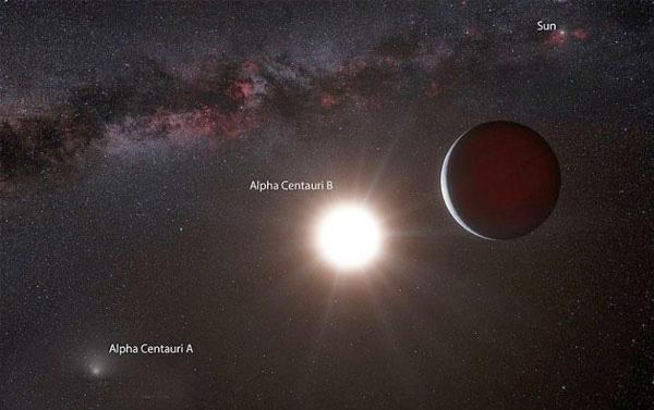 حیات در نزدیکترین سیاره به زمین
