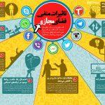 دنیای مجازی و امنیت خانواده