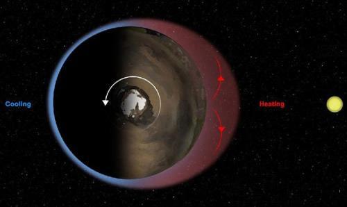 تشعشعات کیهانی در مریخ برای حضور انسان