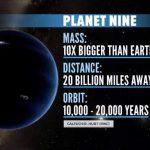 سیاره نهم