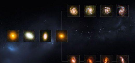 بلوغ کهکشان ها