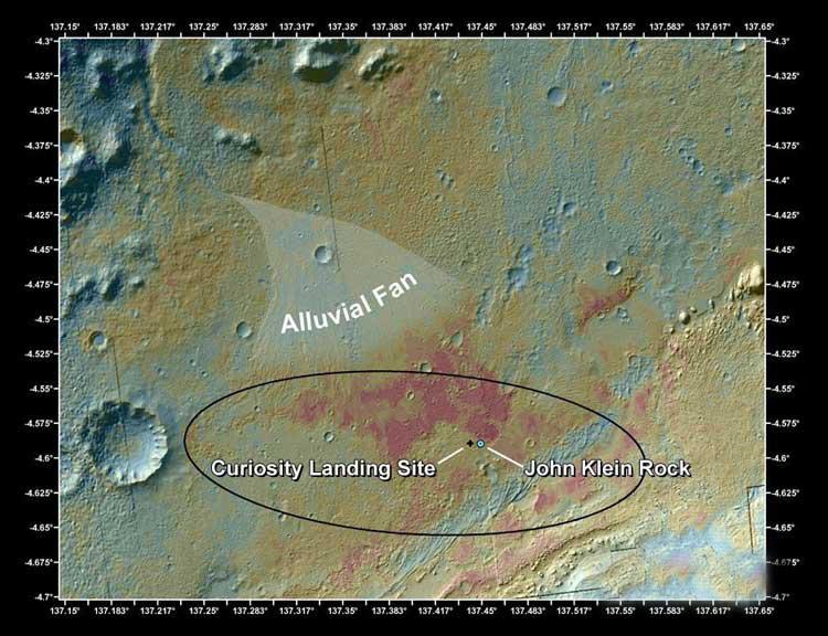 حیات در مریخ باستان