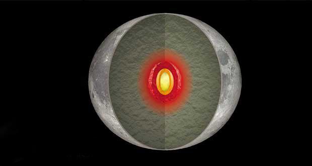 moon-core (1)