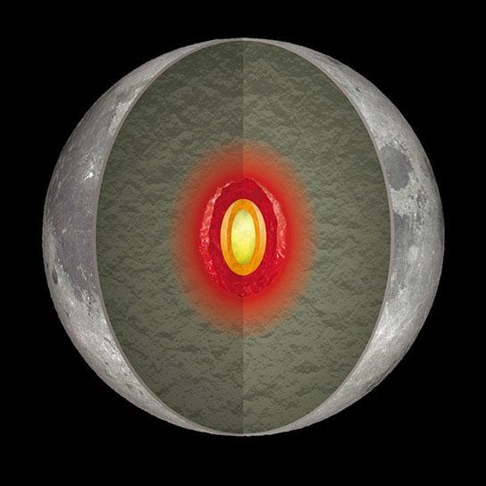 moon-core (4)