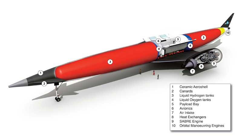 موتور موشک Sabre