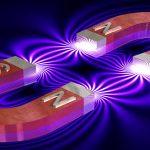 نیروی مغناطیسی