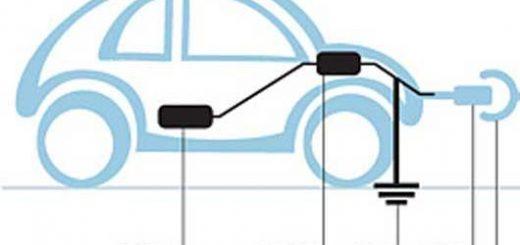 دستگاه تبدیل انرژی خودرو به برق