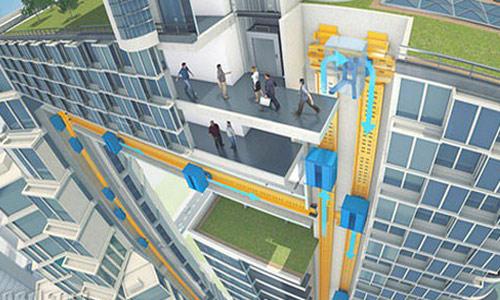 نسل آینده آسانسورها