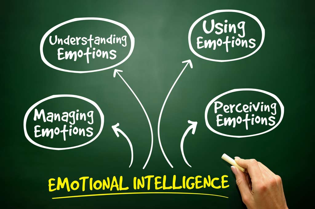 emotional-intelligent-leadership
