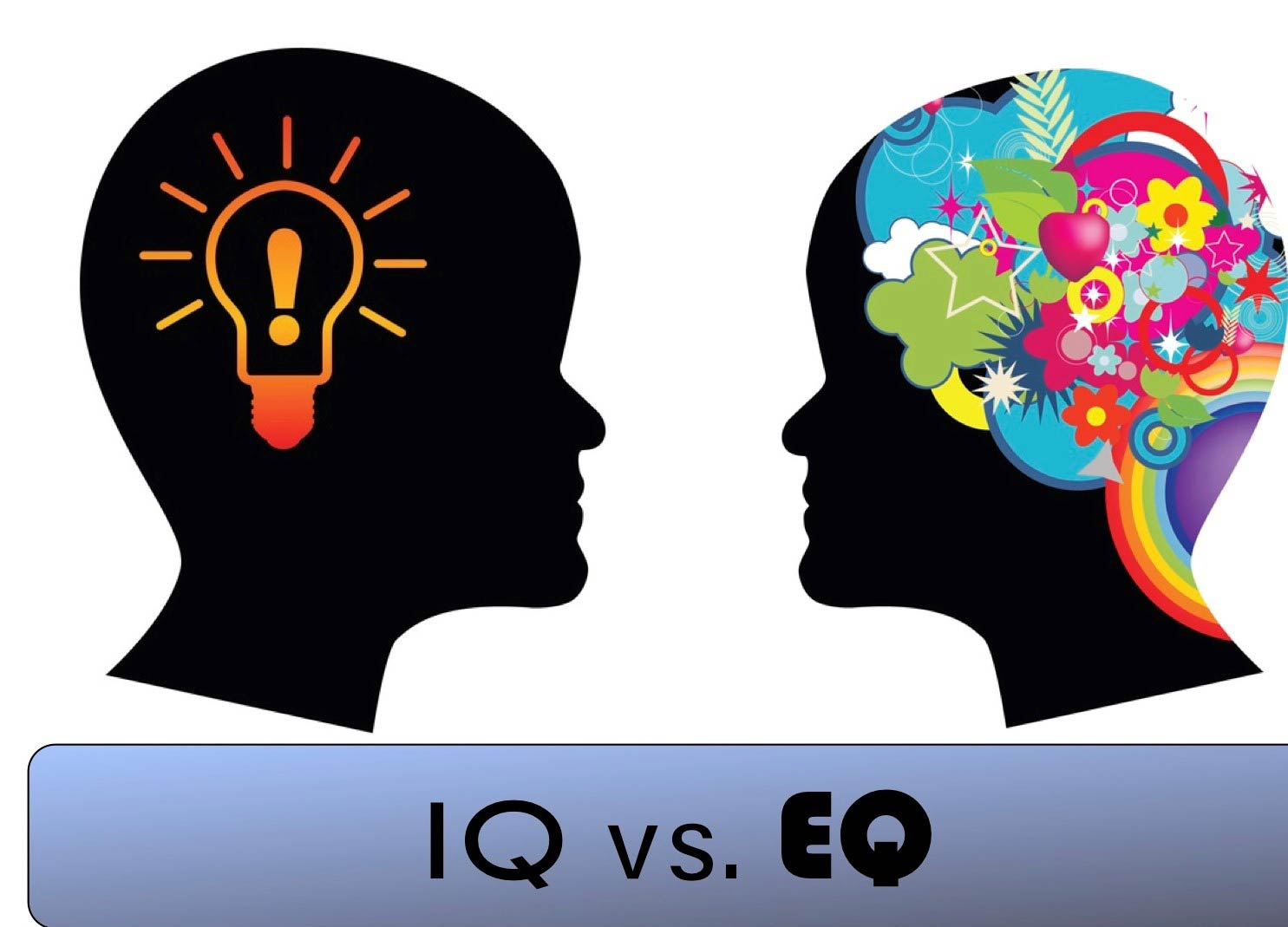 iq-vs-eq1