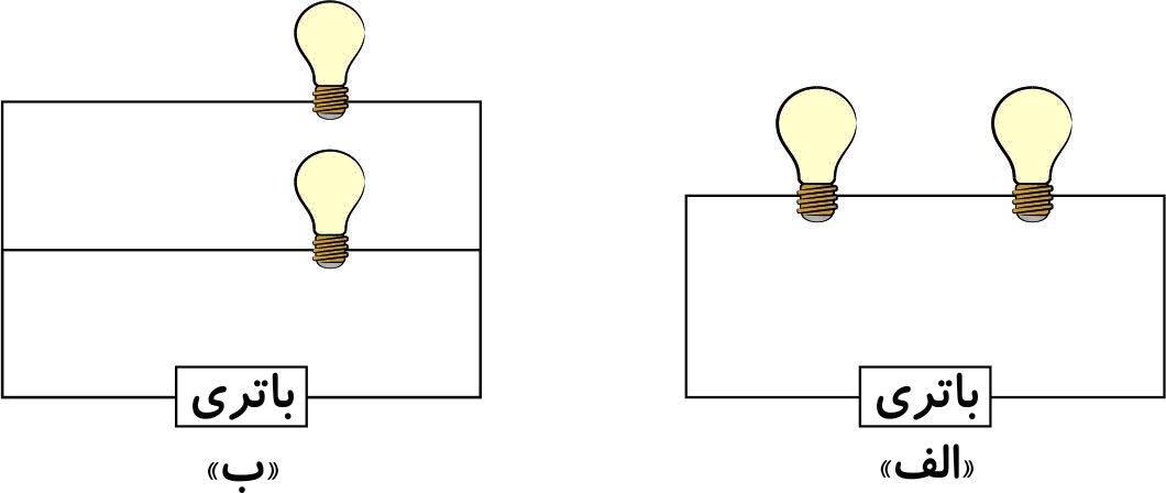 «الکتریسیته»، «رسانایی» و «مدار»