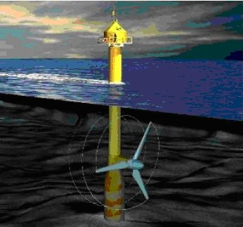 انرژی امواج دریا و انرژی اقیانوسی