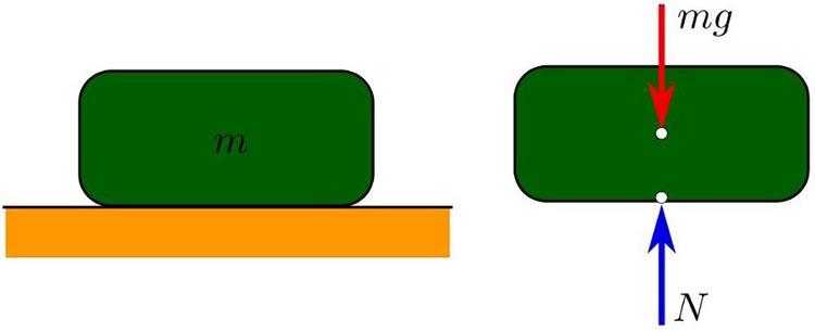 zerogravity (2)