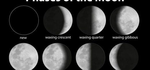 محاسبه رویت هلال ماه