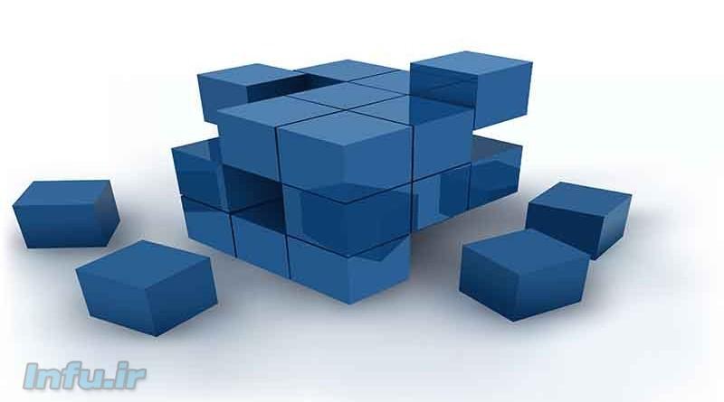 چگونه حجم مکعب را حساب کنیم؟