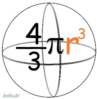 که در این رابطه، r شعاع کره و π عدد پی است.