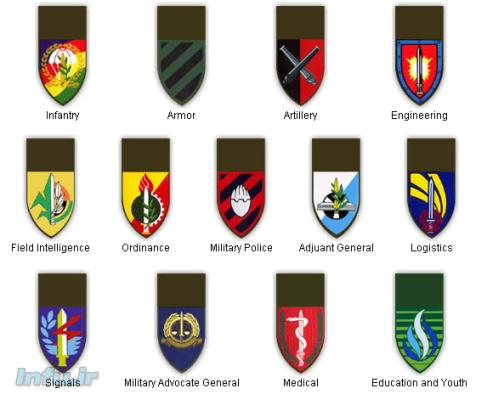 نشانهای نظامی اسرائیل