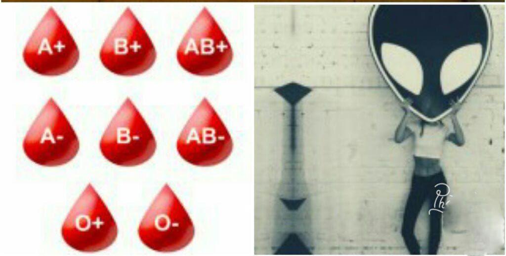 گروه خونی RH منفی