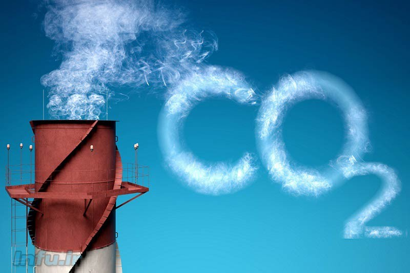 تولید کننده دی اکسید کربن