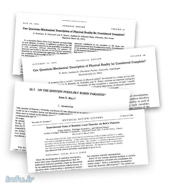 سلسلهمراتب مقالات برجسته مربوط به بحث EPR. از بالا به پایین: مقاله EPR، پاسخ بور به مقاله EPR (که هر دو مقاله، نام مشابهی داشتند: «آیا توصیف مکانیک کوانتومی از واقعیت فیزیکی را میتوان کامل پنداشت؟»، تحلیل جان بل از معمای EPR، و گزارش نتایج کشفیات تیم آلن اسپه مبنی بر رد معیار واقعیت فیزیکی نزد نویسندگان مقاله EPR.