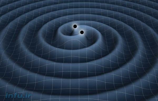 طرحی از افت و خیزهای حاصل از چرخش دو ستاره نوترونی در پیوستار فضا-زمان، که تحت عنوان «امواج گرانشی» شناخته میشوند.