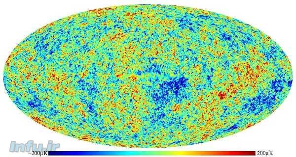 نقشه توزیع اختلافات دمایی ناچیز موجود در پهنه تابش میکروموجی پسزمینه کیهان، از دید کاوشگر WMAP. گرچه حداکثر اختلاف دما بین نواحی «سرد» و «گرمِ» مشخصشده در تصویرْ تنها ۴۰۰ میکروکلوین است، اما همین اختلاف دماها در سنوات نخست پیدایش عالم، موجب شکلگیری بذر رشتهکهکشانها و فضاهای تهی در وضعیت فعلی عالم شدند.