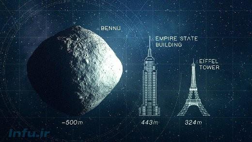 مقایسه ابعادی طرح شبیهسازیشدهای از سیارک بنو با ساختمان امپایر-استیت و برج ایفل