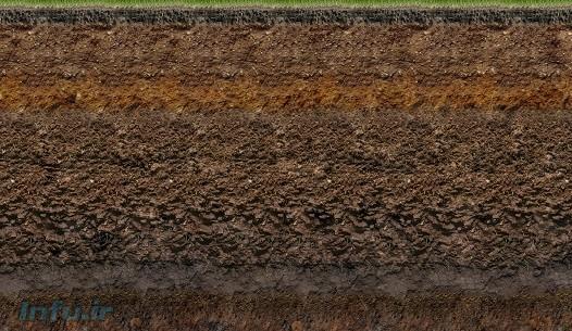 حاصلخیزی خاک