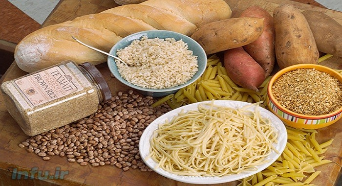 رژیم غذایی و طول عمر