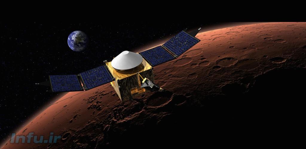 فضاپیمای ماون تغییرات جوی مریخ را به امید یافتن نشانههایی از حیات بررسی میکند