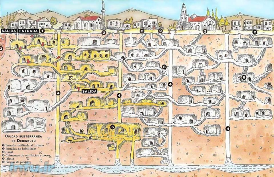 شهرهای زیر زمینی