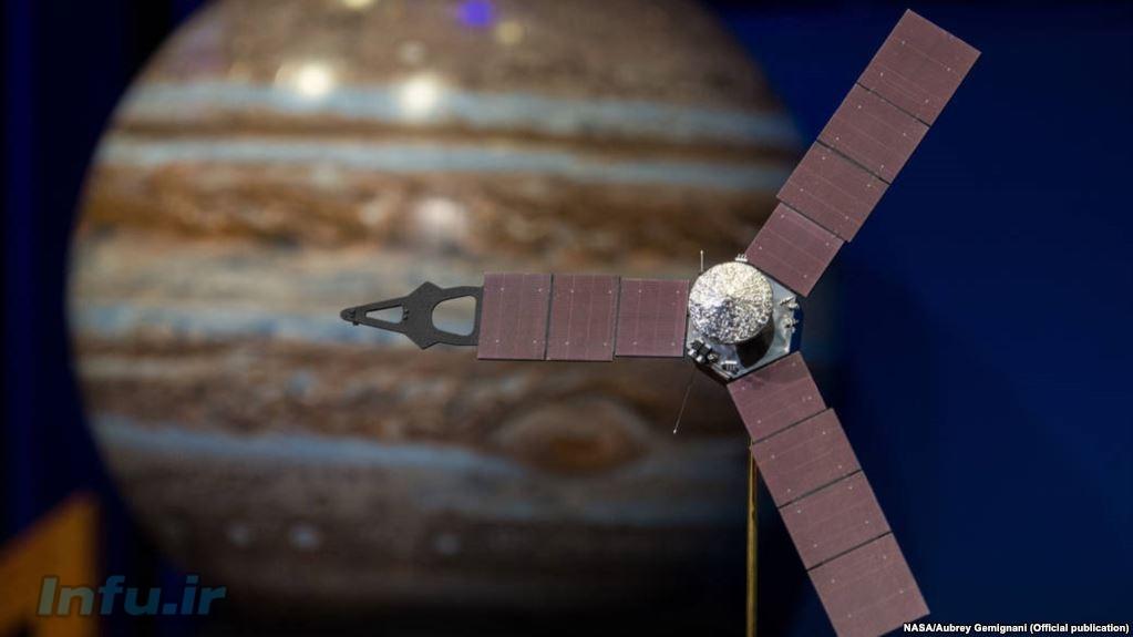 کاوشگر با پرواز در مدارهای بیضی شکل مشتری قرار است در مورد میزان فشردگی هسته و آب موجود در جو این سیاره تحقیق کند.