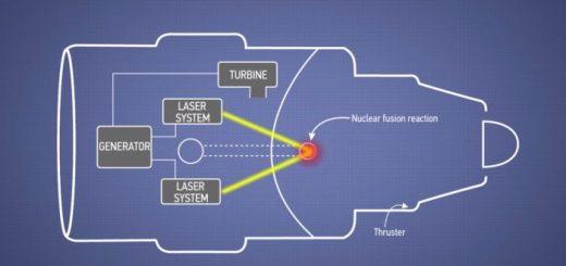 موتورهای جت لیزری