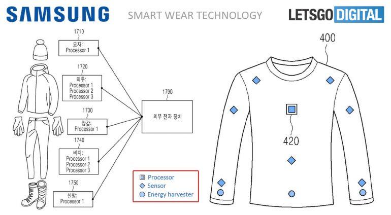 Samsung-Smart-Clothes-1