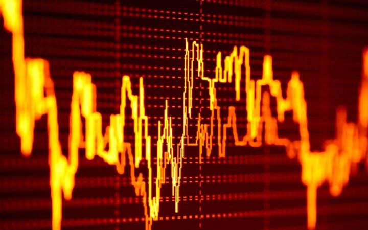 معیار ناپایداری یا ریسک سیستماتیک