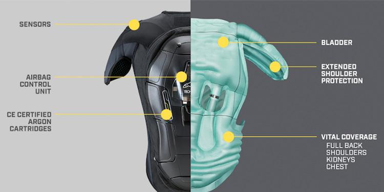 کیسه هوا D-Air - Tech-Air