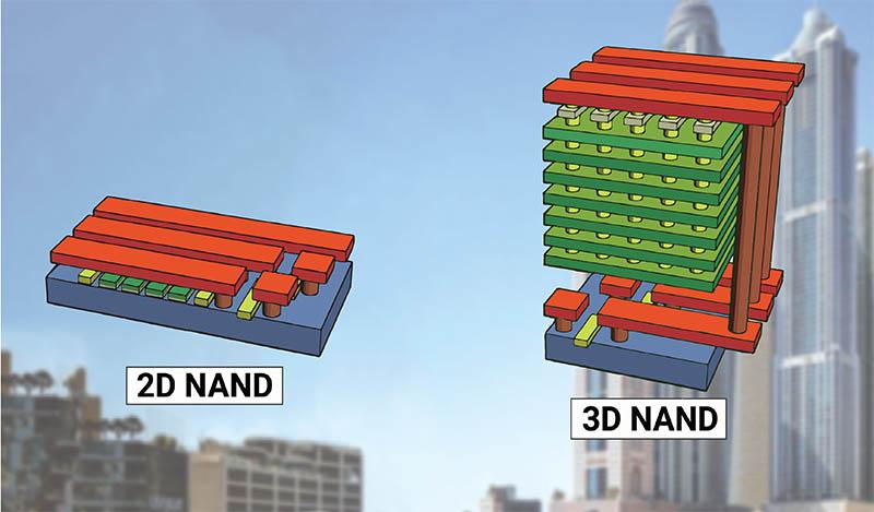 2D NAND vs 3D NAND