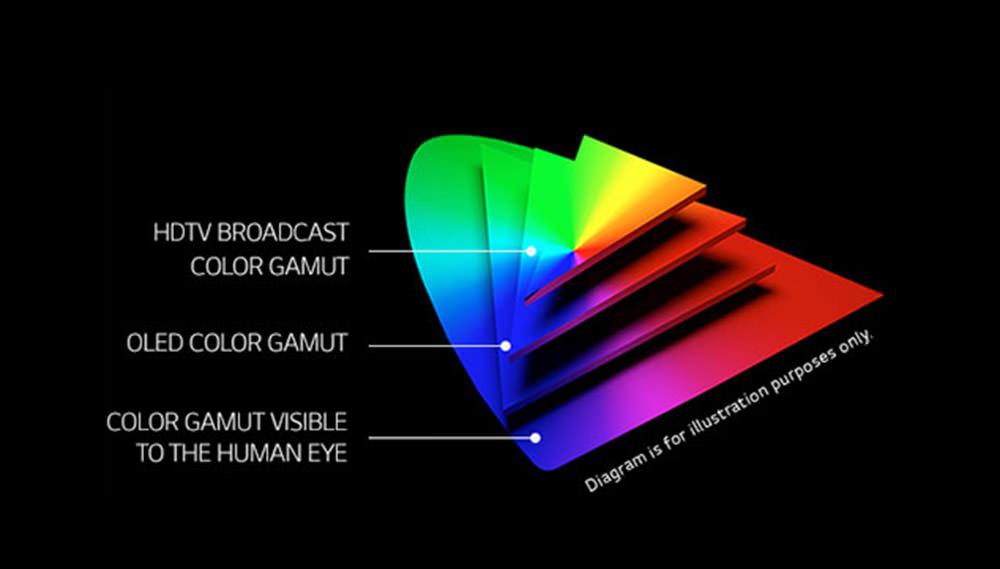 طیف رنگ تلویزیون اولد