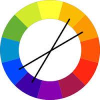 هارمونی رنگها و کاربرد آن