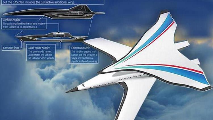 بوئینگ هواپیمای هایپرسونیک