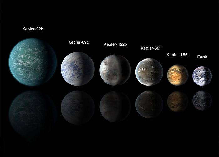 سیارات شبه زمین