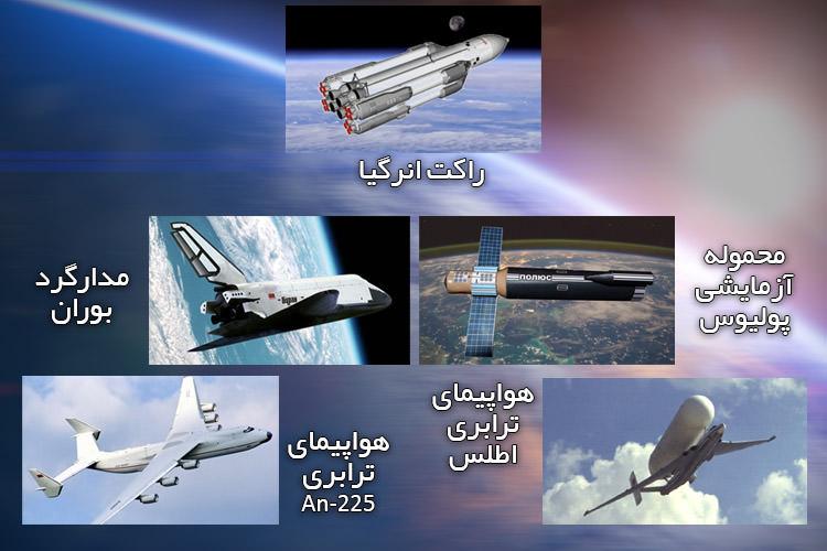 سیستم فضایی چندبار مصرف / Reusable Space System