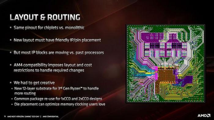 تحقیق و توسعه پردازنده
