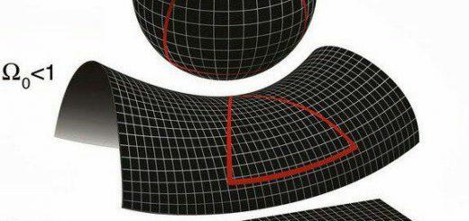 هندسه ی کیهان