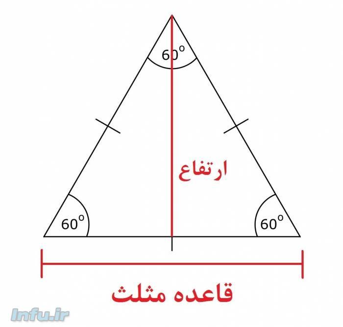 مساحت مثلث