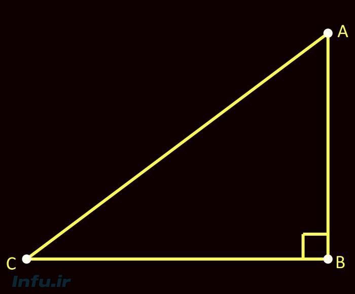 محاسبه مساحت مثلث قائم الزاویه