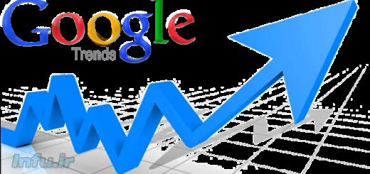 رتبه در گوگل