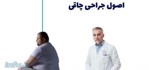 اصول جراحی چاقی